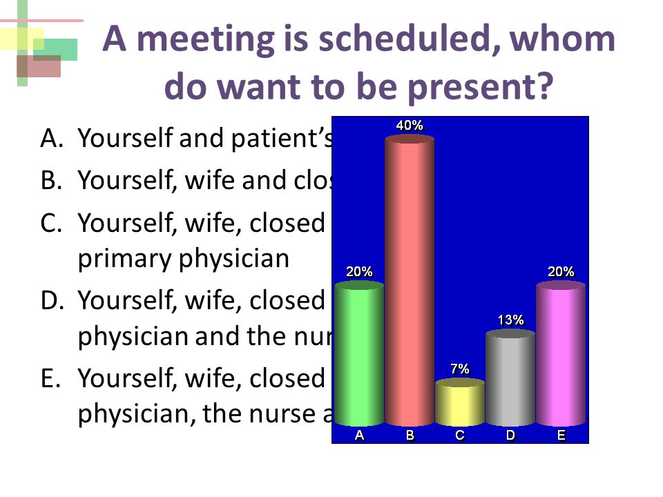 A meeting is scheduled, whom do want to be present.