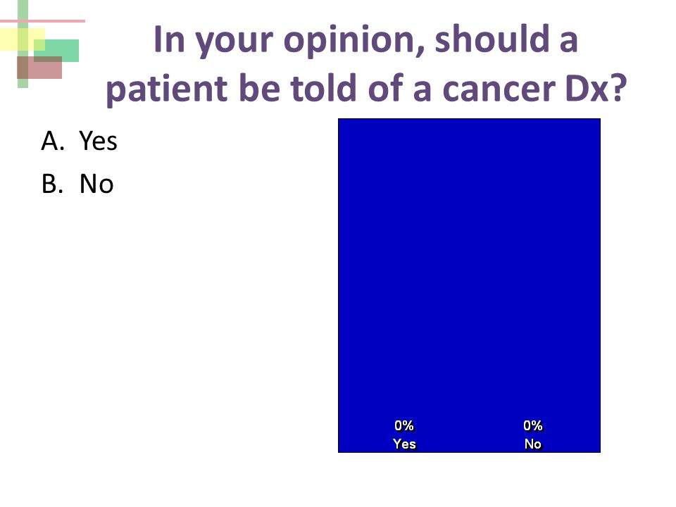 In your opinion, should a patient be told of a cancer Dx A.Yes B.No