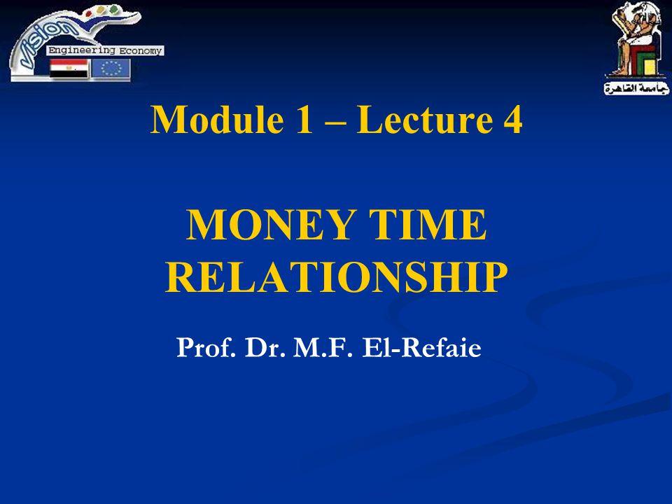 Module 1 – Lecture 4 MONEY TIME RELATIONSHIP Prof. Dr. M.F. El-Refaie