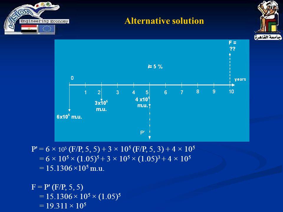 P = 6 × 10 5 (F/P, 5, 5) + 3 × 10 5 (F/P, 5, 3) + 4 × 10 5 = 6 × 10 5 × (1.05) 5 + 3 × 10 5 × (1.05) 3 + 4 × 10 5 = 15.1306 ×10 5 m.u.
