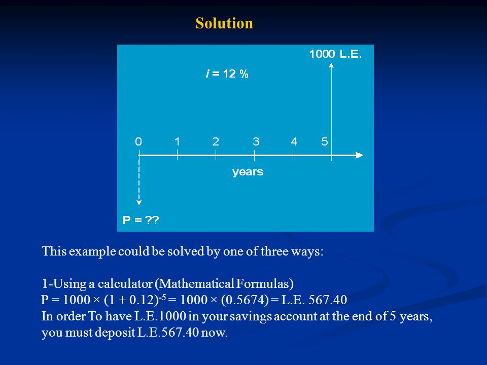 Solution This example could be solved by one of three ways: 1-Using a calculator (Mathematical Formulas) P = 1000 × (1 + 0.12) -5 = 1000 × (0.5674) =