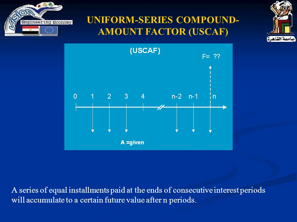 A series of equal installments paid at the ends of consecutive interest periods will accumulate to a certain future value after n periods. UNIFORM-SER