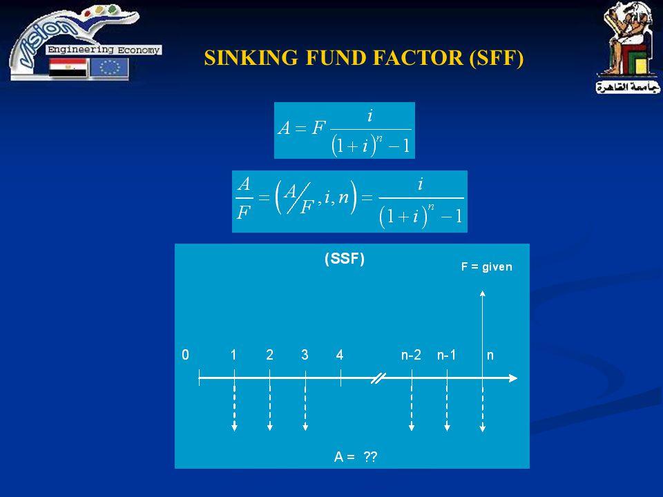 SINKING FUND FACTOR (SFF)