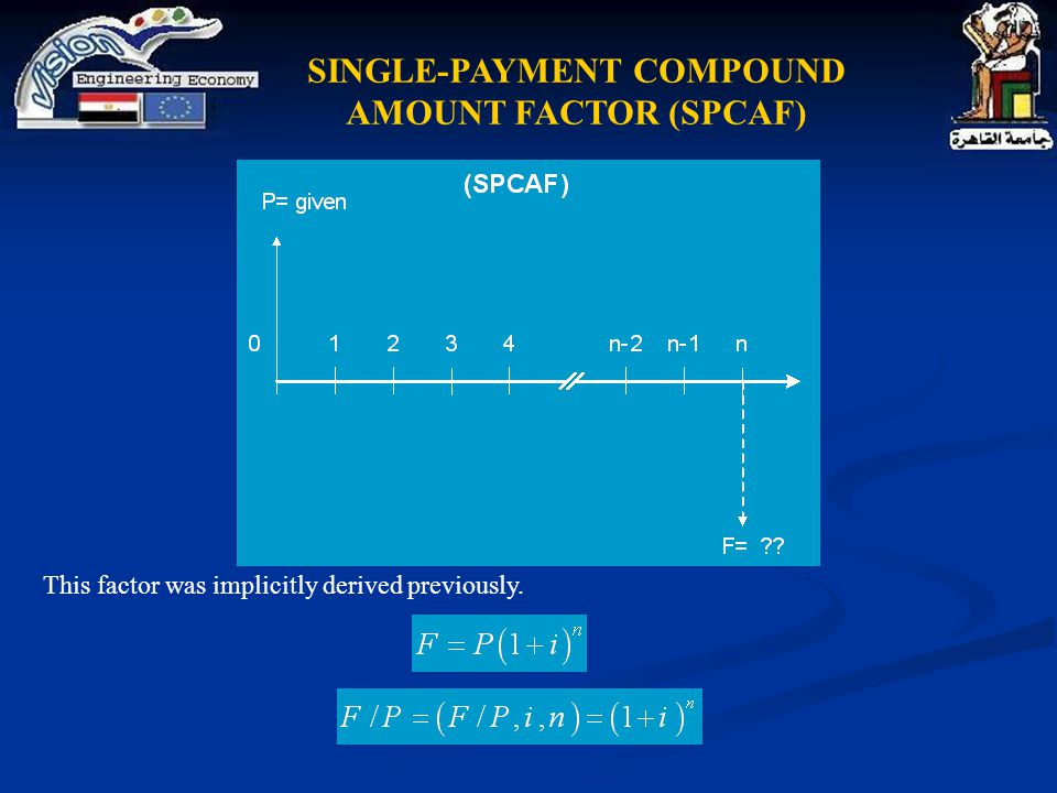 SINGLE-PAYMENT COMPOUND AMOUNT FACTOR (SPCAF) This factor was implicitly derived previously.