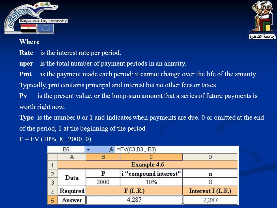 Where Rate is the interest rate per period. nper is the total number of payment periods in an annuity. Pmt is the payment made each period; it cannot