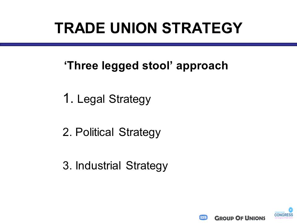 TRADE UNION STRATEGY 'Three legged stool' approach 1.