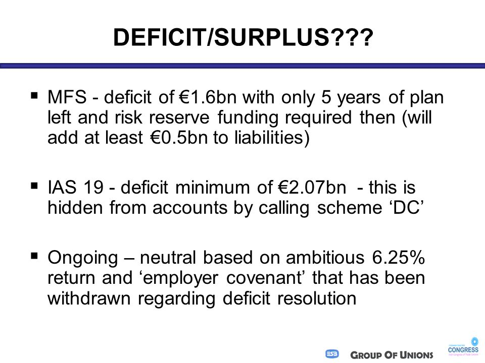 DEFICIT/SURPLUS .