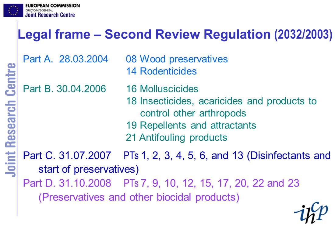 Legal frame – Second Review Regulation (2032/2003) Part A.