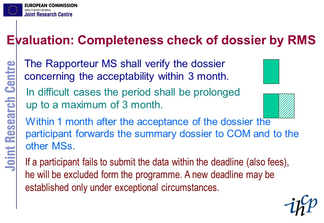 Evaluation: Completeness check of dossier by RMS The Rapporteur MS shall verify the dossier concerning the acceptability within 3 month.