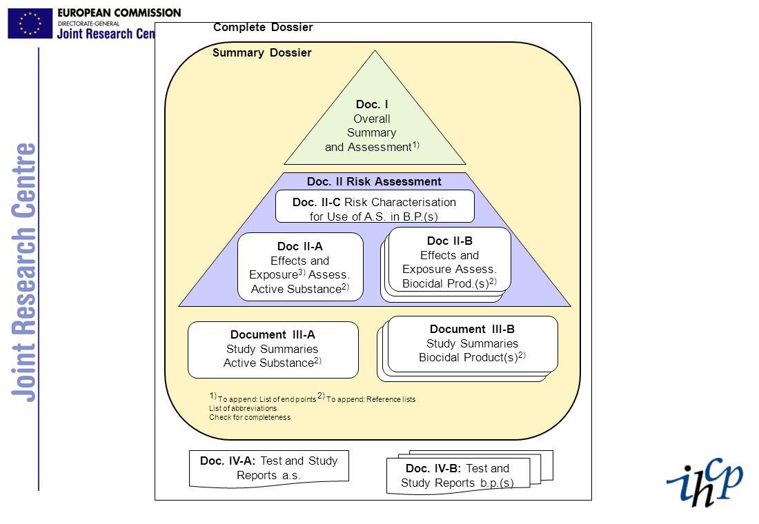 Doc. IV-B: Test and Study Reports b.p.(s) Doc. IV-A: Test and Study Reports a.s. Doc II-A Effects and Exposure 3) Assess. Active Substance 2) Doc II-B