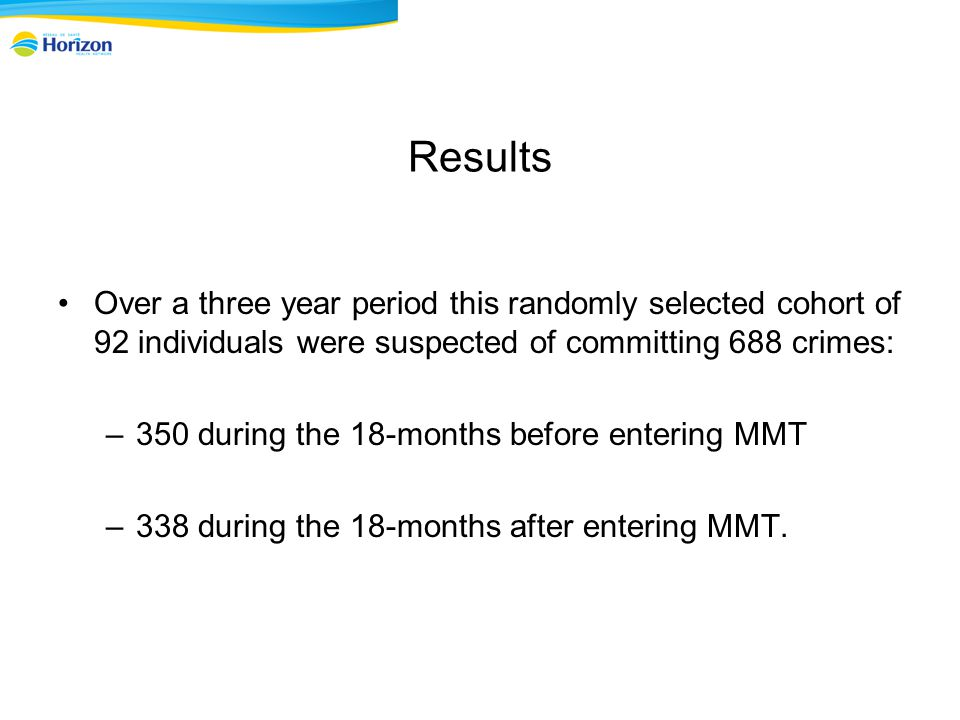 Results Over a three year period this randomly selected cohort of 92 individuals were suspected of committing 688 crimes: –350 during the 18-months before entering MMT –338 during the 18-months after entering MMT.