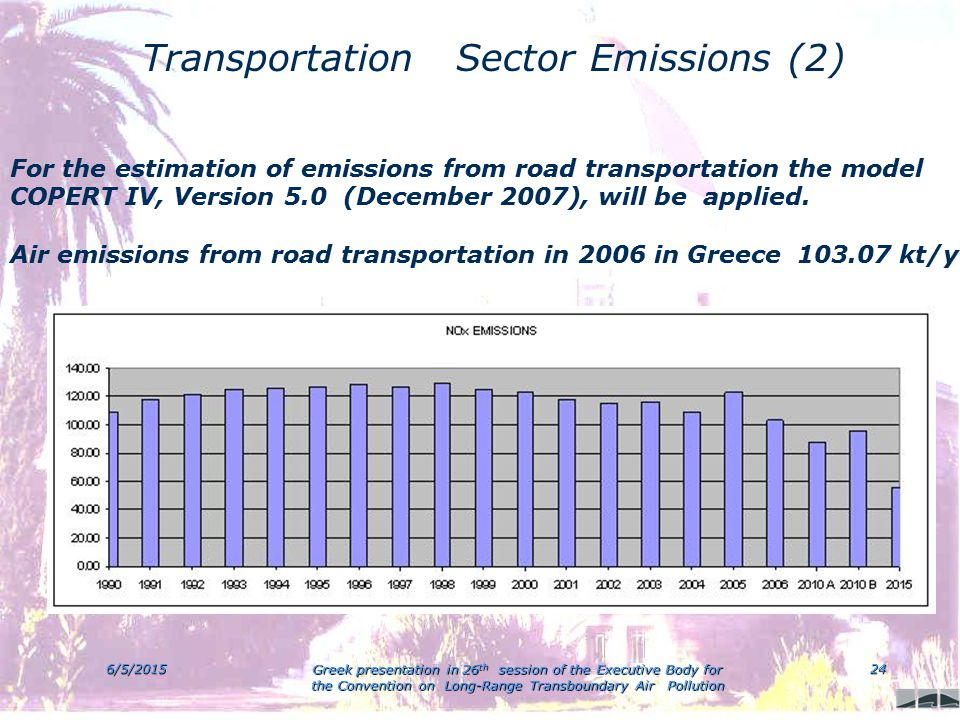 6/5/2015 Greek presentation in 26 th session of the Executive Body for the Convention on Long-Range Transboundary Air Pollution 24 Transportation Sector Emissions (2) For the estimation of emissions from road transportation the model COPERT IV, Version 5.0 (December 2007), will be applied.