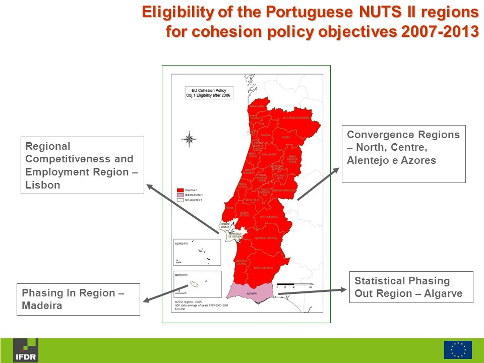Convergence Regions – North, Centre, Alentejo e Azores Statistical Phasing Out Region – Algarve Regional Competitiveness and Employment Region – Lisbo