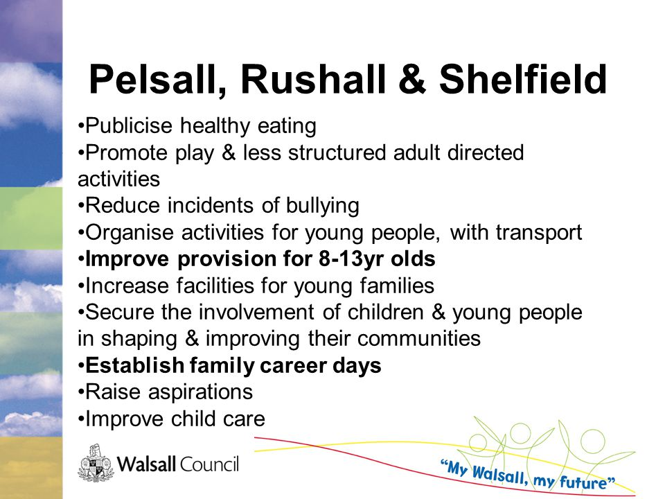 Pelsall, Rushall & Shelfield Publicise healthy eating Promote play & less structured adult directed activities Reduce incidents of bullying Organise activities for young people, with transport Improve provision for 8-13yr olds Increase facilities for young families Secure the involvement of children & young people in shaping & improving their communities Establish family career days Raise aspirations Improve child care