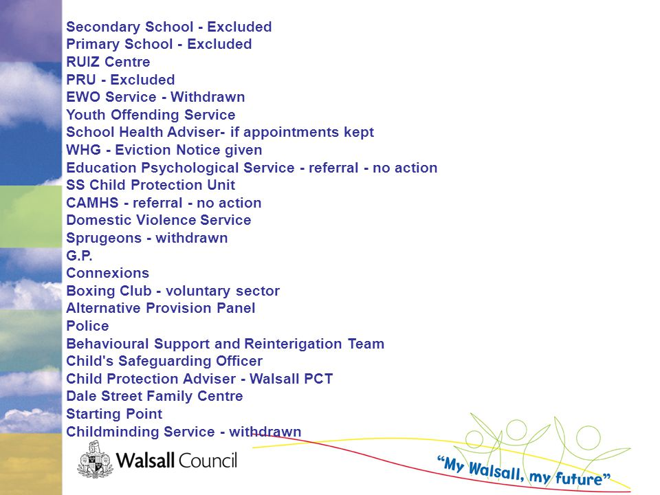 Secondary School - Excluded Primary School - Excluded RUIZ Centre PRU - Excluded EWO Service - Withdrawn Youth Offending Service School Health Adviser- if appointments kept WHG - Eviction Notice given Education Psychological Service - referral - no action SS Child Protection Unit CAMHS - referral - no action Domestic Violence Service Sprugeons - withdrawn G.P.