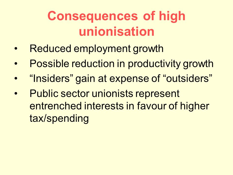 Consequences of high unionisation Reduced employment growth Possible reduction in productivity growth Insiders gain at expense of outsiders Public sector unionists represent entrenched interests in favour of higher tax/spending