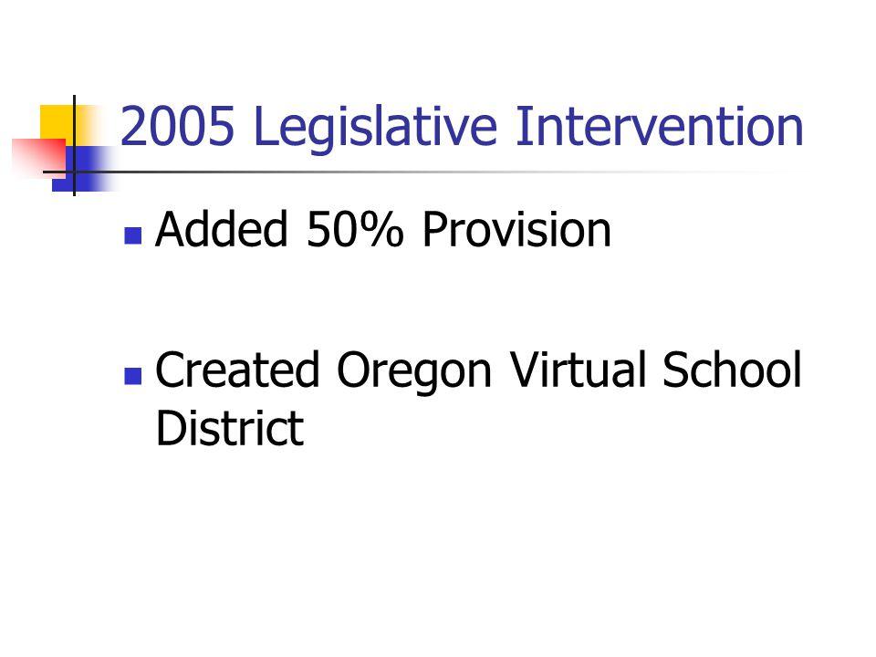 2005 Legislative Intervention Added 50% Provision Created Oregon Virtual School District