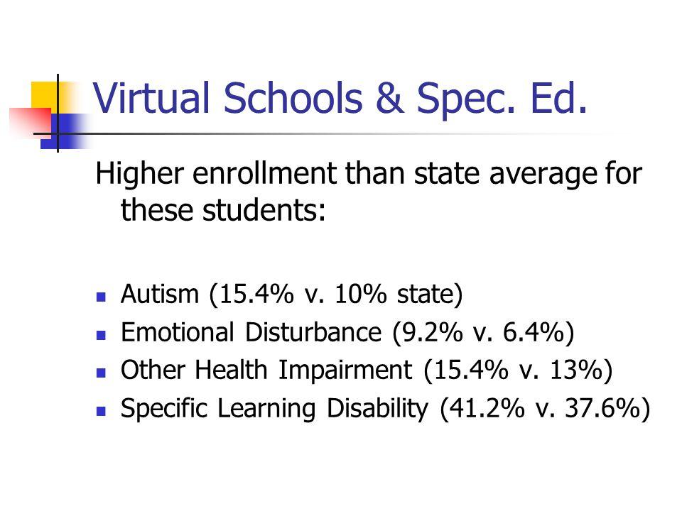 Virtual Schools & Spec. Ed.