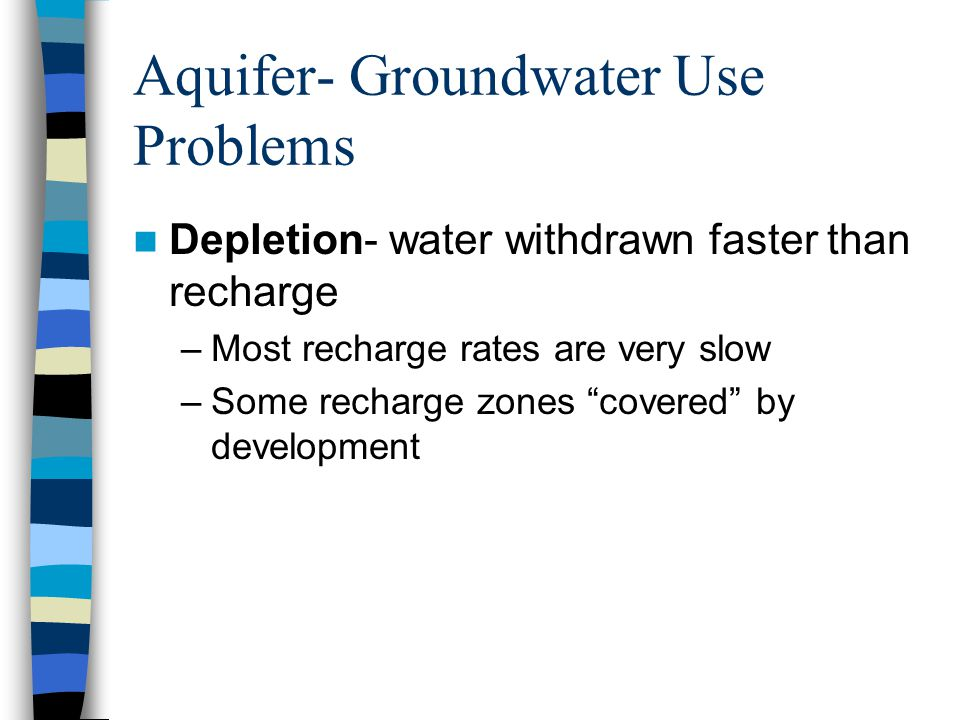 Aquifer- Groundwater Use Problems Depletion- water withdrawn faster than recharge –Most recharge rates are very slow –Some recharge zones covered by development