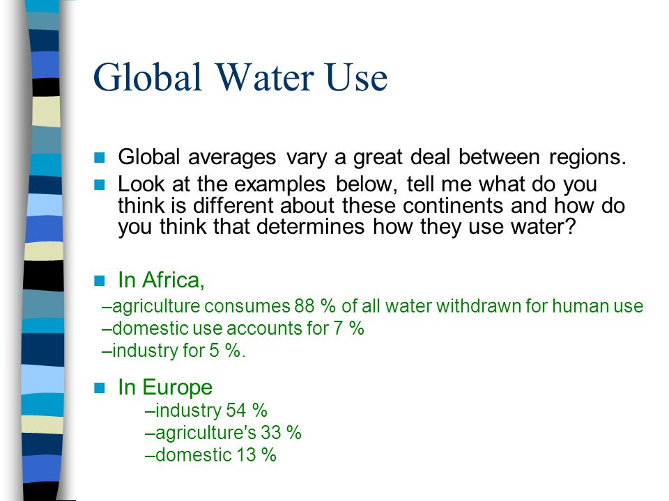 Global Water Use Global averages vary a great deal between regions. Look at the examples below, tell me what do you think is different about these con