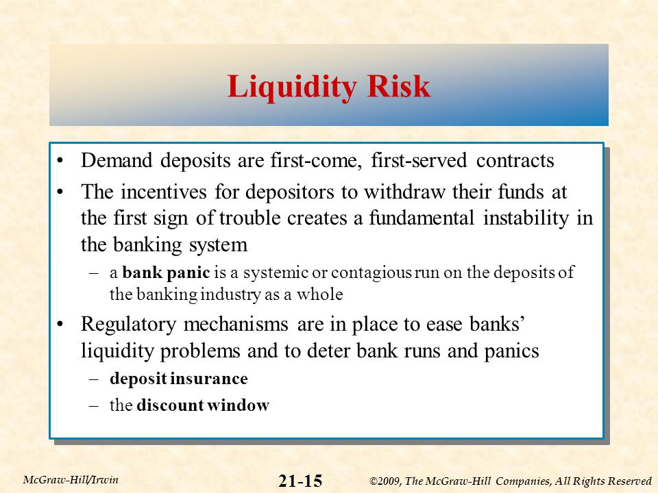 ©2009, The McGraw-Hill Companies, All Rights Reserved 21-15 McGraw-Hill/Irwin Liquidity Risk Demand deposits are first-come, first-served contracts The incentives for depositors to withdraw their funds at the first sign of trouble creates a fundamental instability in the banking system –a bank panic is a systemic or contagious run on the deposits of the banking industry as a whole Regulatory mechanisms are in place to ease banks' liquidity problems and to deter bank runs and panics –deposit insurance –the discount window Demand deposits are first-come, first-served contracts The incentives for depositors to withdraw their funds at the first sign of trouble creates a fundamental instability in the banking system –a bank panic is a systemic or contagious run on the deposits of the banking industry as a whole Regulatory mechanisms are in place to ease banks' liquidity problems and to deter bank runs and panics –deposit insurance –the discount window