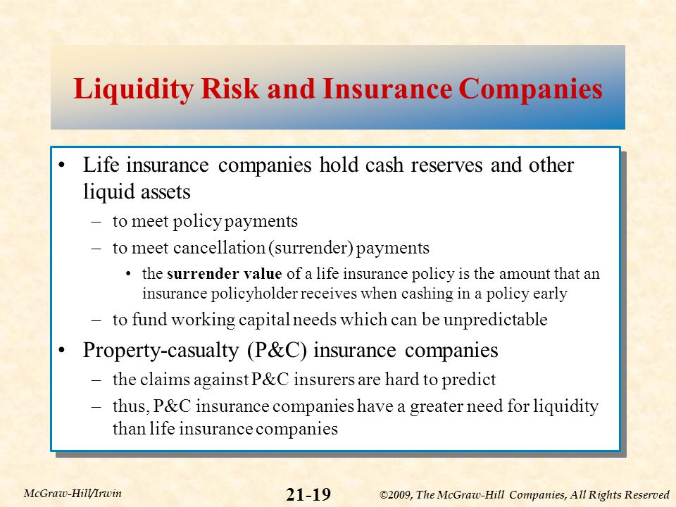 ©2009, The McGraw-Hill Companies, All Rights Reserved 21-19 McGraw-Hill/Irwin Liquidity Risk and Insurance Companies Life insurance companies hold cash reserves and other liquid assets –to meet policy payments –to meet cancellation (surrender) payments the surrender value of a life insurance policy is the amount that an insurance policyholder receives when cashing in a policy early –to fund working capital needs which can be unpredictable Property-casualty (P&C) insurance companies –the claims against P&C insurers are hard to predict –thus, P&C insurance companies have a greater need for liquidity than life insurance companies Life insurance companies hold cash reserves and other liquid assets –to meet policy payments –to meet cancellation (surrender) payments the surrender value of a life insurance policy is the amount that an insurance policyholder receives when cashing in a policy early –to fund working capital needs which can be unpredictable Property-casualty (P&C) insurance companies –the claims against P&C insurers are hard to predict –thus, P&C insurance companies have a greater need for liquidity than life insurance companies