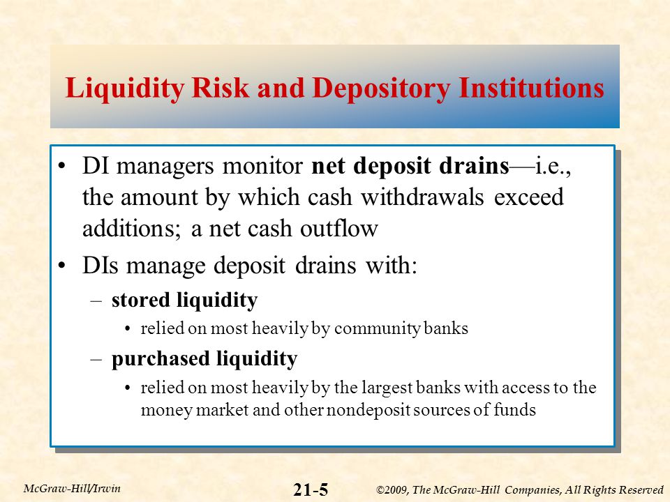 ©2009, The McGraw-Hill Companies, All Rights Reserved 21-5 McGraw-Hill/Irwin Liquidity Risk and Depository Institutions DI managers monitor net deposit drains—i.e., the amount by which cash withdrawals exceed additions; a net cash outflow DIs manage deposit drains with: –stored liquidity relied on most heavily by community banks –purchased liquidity relied on most heavily by the largest banks with access to the money market and other nondeposit sources of funds DI managers monitor net deposit drains—i.e., the amount by which cash withdrawals exceed additions; a net cash outflow DIs manage deposit drains with: –stored liquidity relied on most heavily by community banks –purchased liquidity relied on most heavily by the largest banks with access to the money market and other nondeposit sources of funds