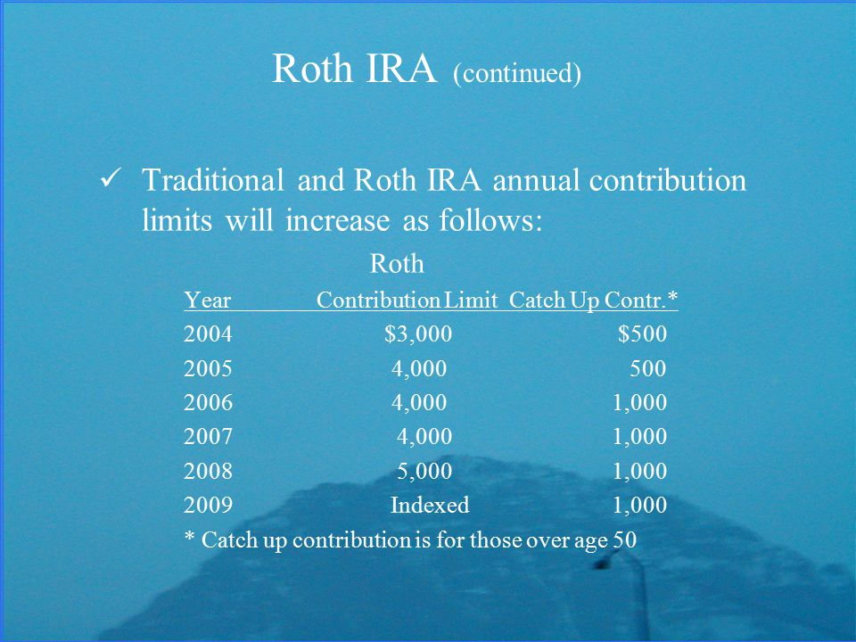 Roth IRA (continued) Traditional and Roth IRA annual contribution limits will increase as follows: Roth Year Contribution Limit Catch Up Contr.* 2004 $3,000 $500 2005 4,000 500 2006 4,000 1,000 2007 4,0001,000 2008 5,0001,000 2009 Indexed 1,000 * Catch up contribution is for those over age 50