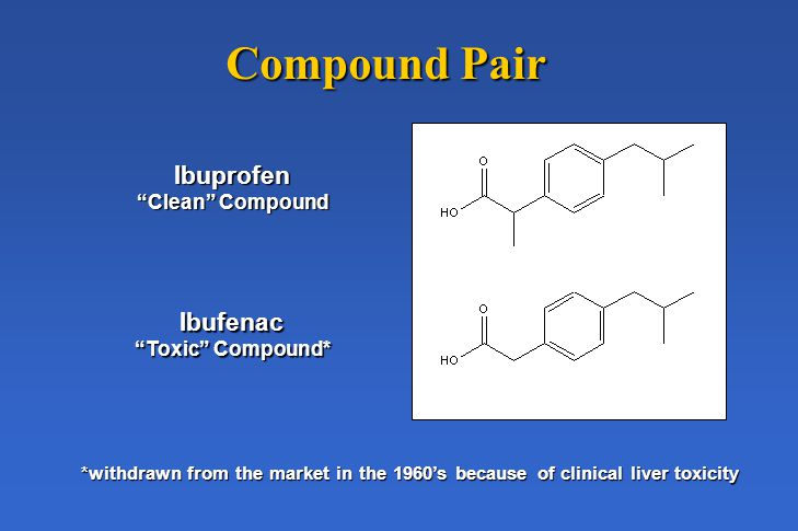 Compound Pair Ibuprofen Clean Compound Ibufenac Toxic Compound* *withdrawn from the market in the 1960's because of clinical liver toxicity