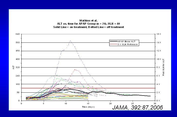 JAMA, 392:87,2006