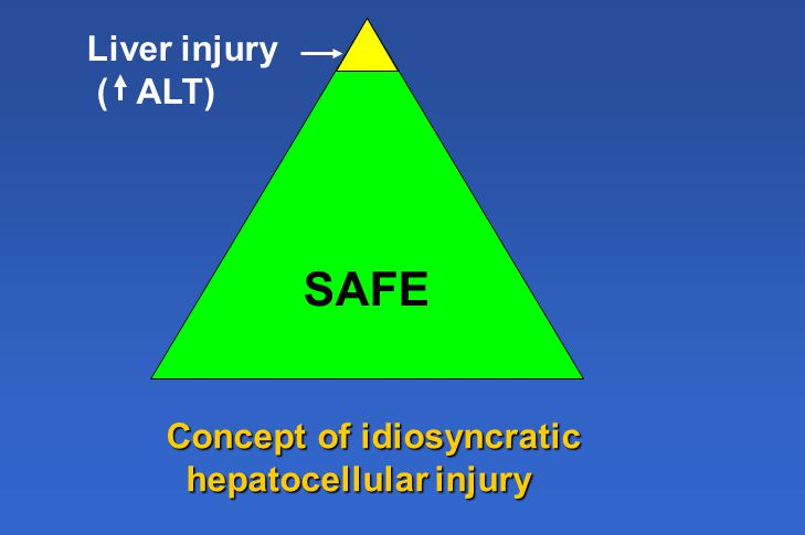 safe SAFE Liver injury ( ALT) Concept of idiosyncratic hepatocellular injury hepatocellular injury