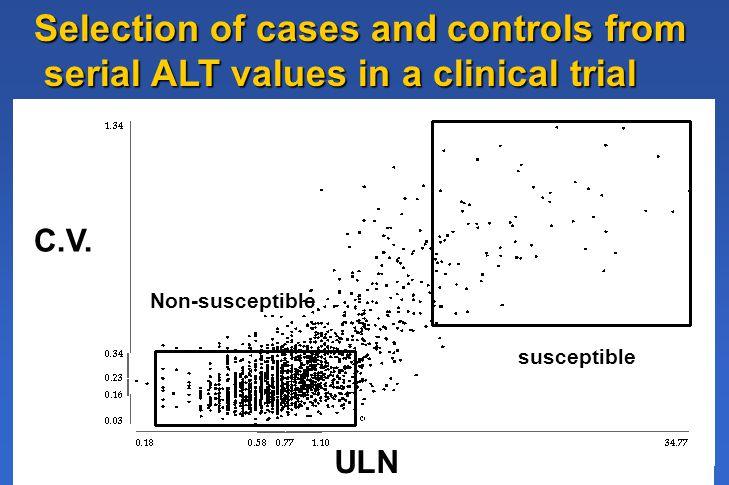 Selection of cases and controls from serial ALT values in a clinical trial serial ALT values in a clinical trial C.V.