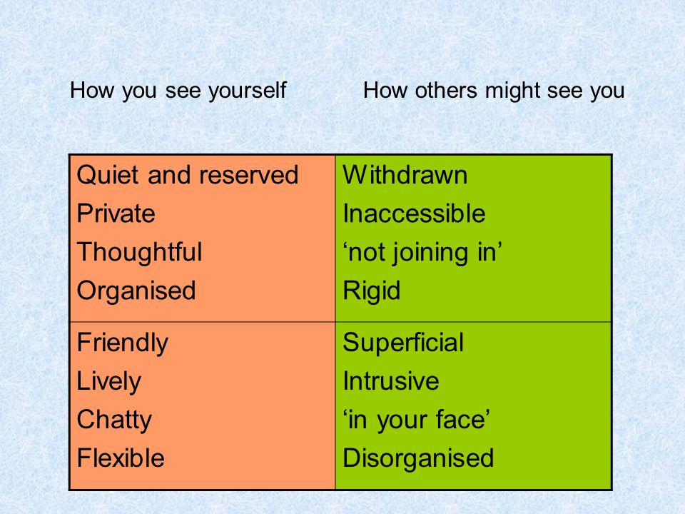 How you see yourselfHow others might see you Quiet and reserved Private Thoughtful Organised Withdrawn Inaccessible 'not joining in' Rigid Friendly Lively Chatty Flexible Superficial Intrusive 'in your face' Disorganised