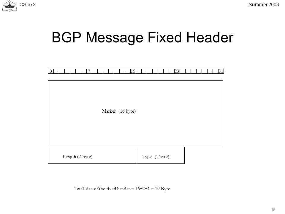 CS 672 18 Summer 2003 BGP Message Fixed Header Length (2 byte)Type (1 byte) 07152331 Marker (16 byte) Total size of the fixed header = 16+2+1 = 19 Byt