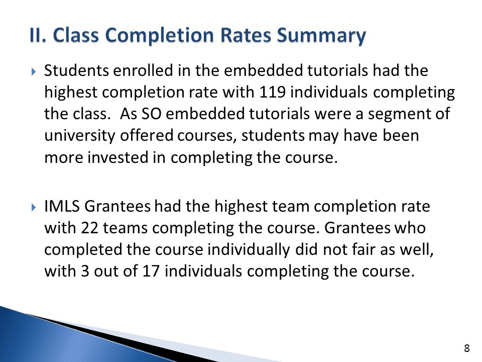  Students enrolled in the embedded tutorials had the highest completion rate with 119 individuals completing the class.