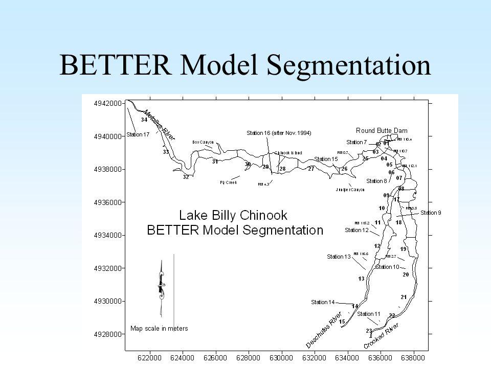 BETTER Model Segmentation