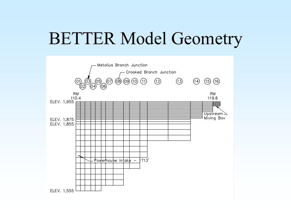 BETTER Model Geometry