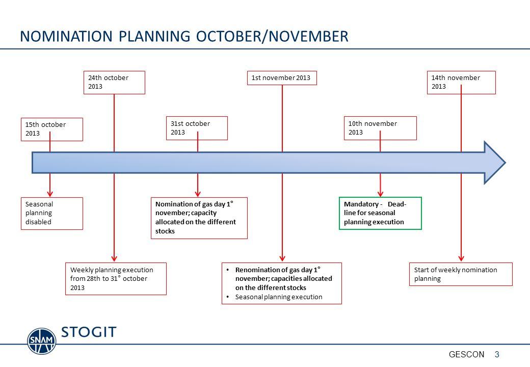 SEASONAL/MONTHLY/WEEKLY PROGRAM Each User will split the nomination program on each stock 4GESCON