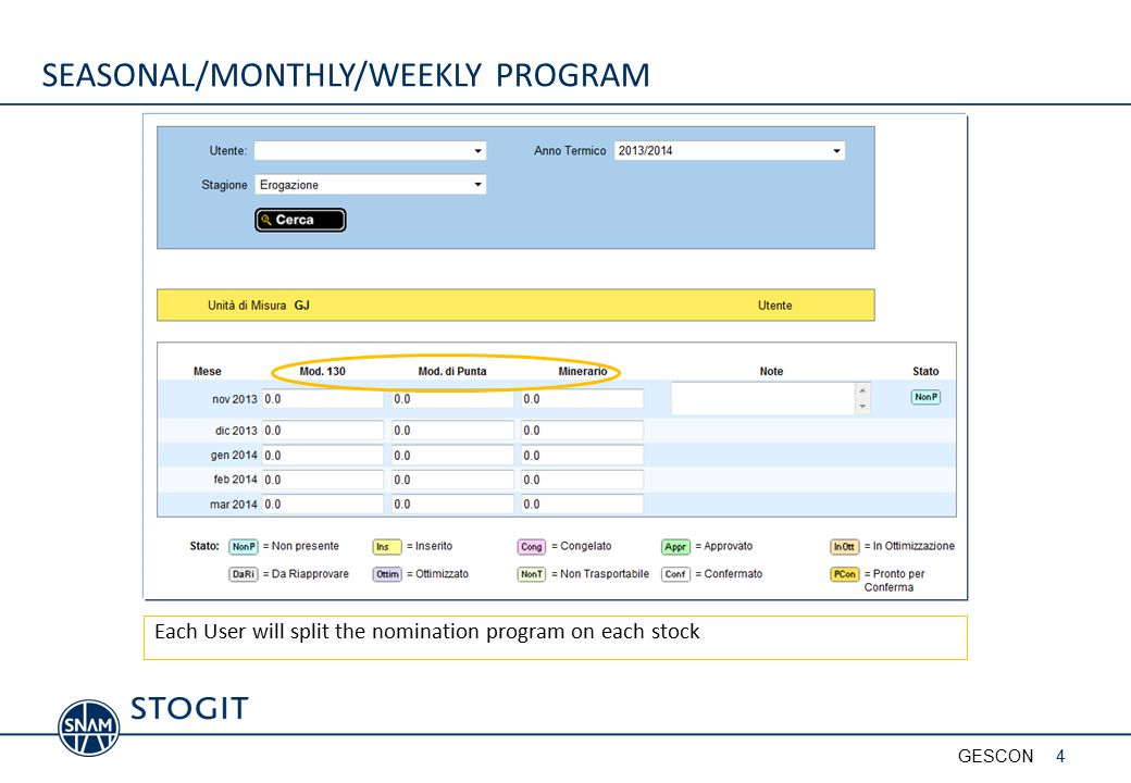 DAILY NOMINATION FOR DAY G Nomination Cycle C1 indicates nomination cycle at 13.00 C2 indicates nominatin cycle at 19.00 1.Select gas day of interest or from day a to day e 2.Click on «Cerca» 3.data window appears 4.Choose the flow direction ticking the check box 5.Insert the nomination values under the different stocks and click on «Salva» 5GESCON