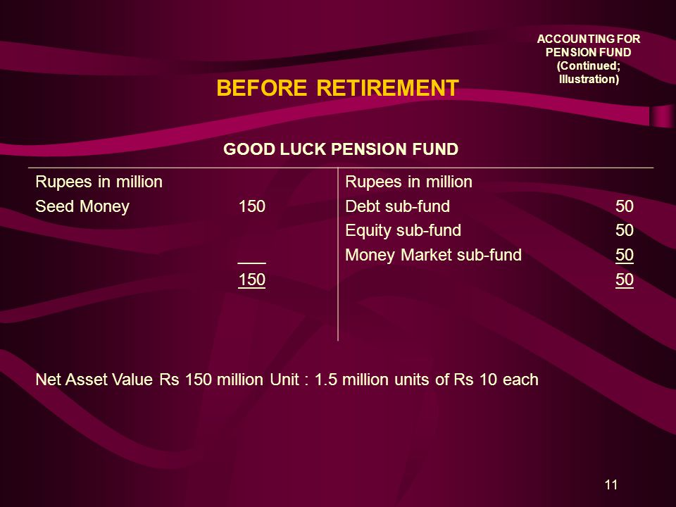 11 BEFORE RETIREMENT GOOD LUCK PENSION FUND Rupees in million Seed Money 150 ___ 150 Rupees in million Debt sub-fund50 Equity sub-fund 50 Money Market