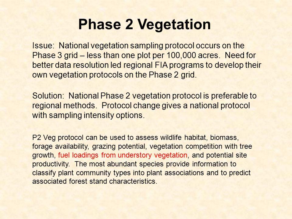 Phase 2 Vegetation Issue: National vegetation sampling protocol occurs on the Phase 3 grid – less than one plot per 100,000 acres.