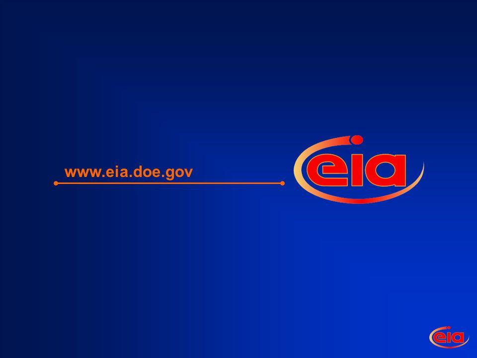 www.eia.doe.gov
