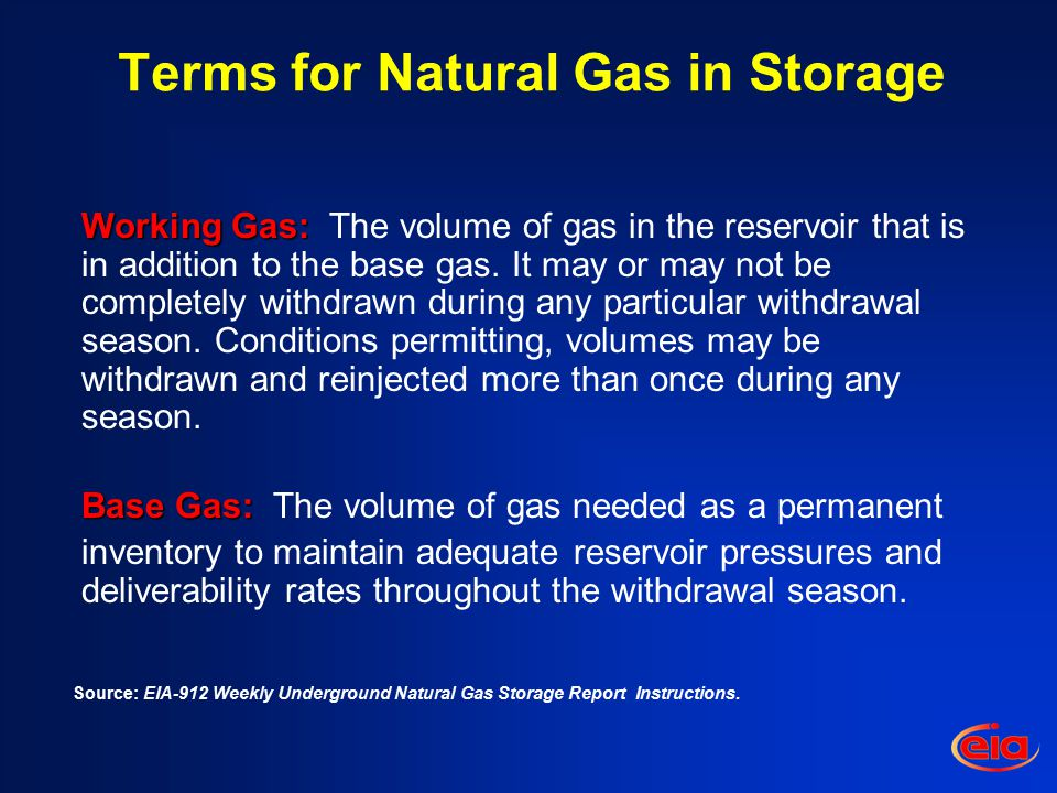 Working Gas: Working Gas: The volume of gas in the reservoir that is in addition to the base gas.