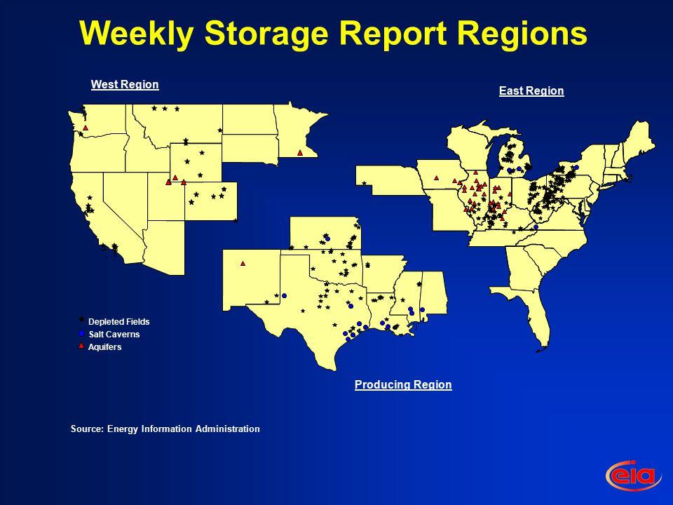 Weekly Storage Report Regions West Region East Region Depleted Fields Salt Caverns Aquifers Producing Region Source: Energy Information Administration
