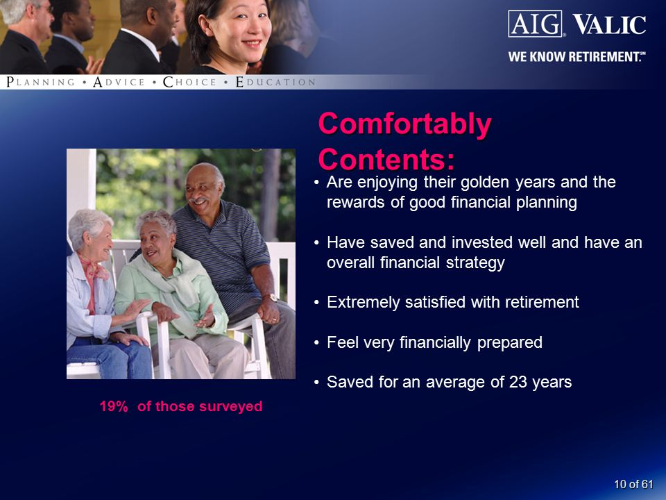 10 of 61 Comfortably Contents: Are enjoying their golden years and the rewards of good financial planning Have saved and invested well and have an overall financial strategy Extremely satisfied with retirement Feel very financially prepared Saved for an average of 23 years 19% of those surveyed