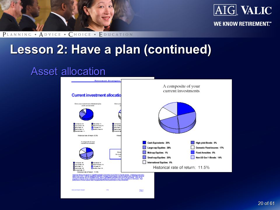 20 of 61 Lesson 2: Have a plan (continued) Asset allocation