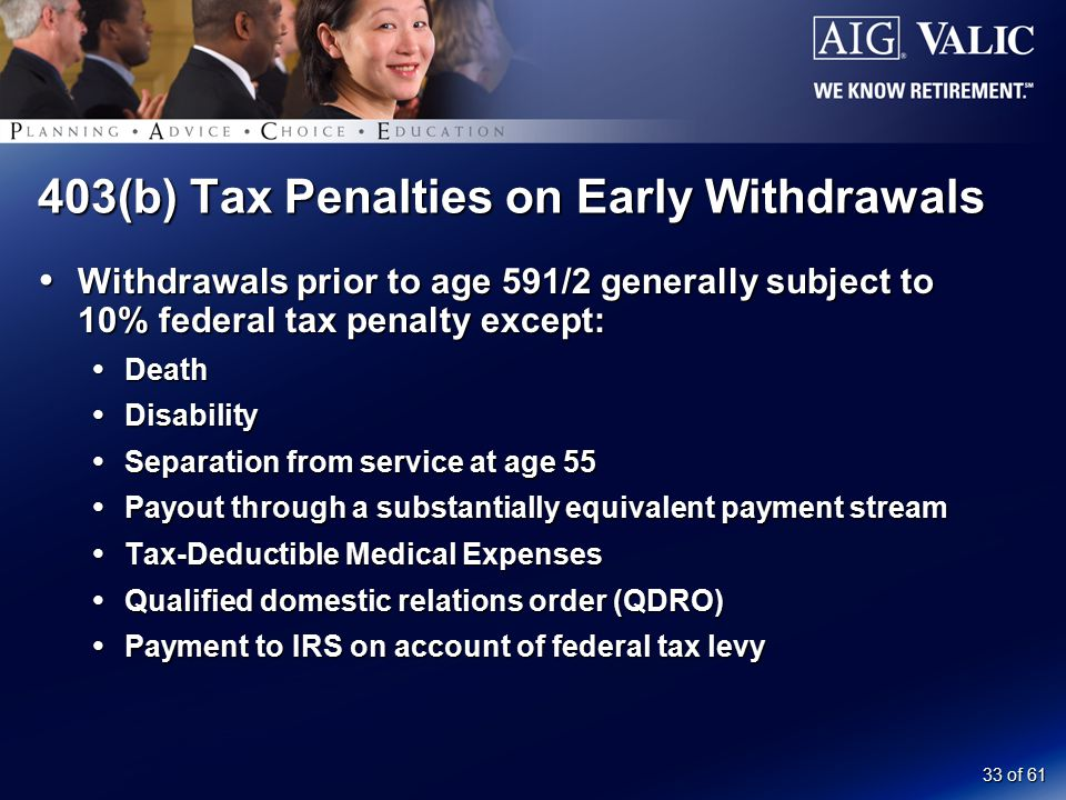 33 of 61 403(b) Tax Penalties on Early Withdrawals  Withdrawals prior to age 591/2 generally subject to 10% federal tax penalty except:  Death  Disability  Separation from service at age 55  Payout through a substantially equivalent payment stream  Tax-Deductible Medical Expenses  Qualified domestic relations order (QDRO)  Payment to IRS on account of federal tax levy
