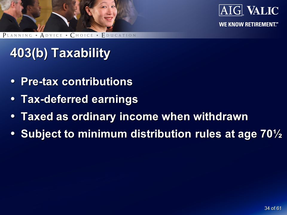 34 of 61 403(b) Taxability  Pre-tax contributions  Tax-deferred earnings  Taxed as ordinary income when withdrawn  Subject to minimum distribution rules at age 70½
