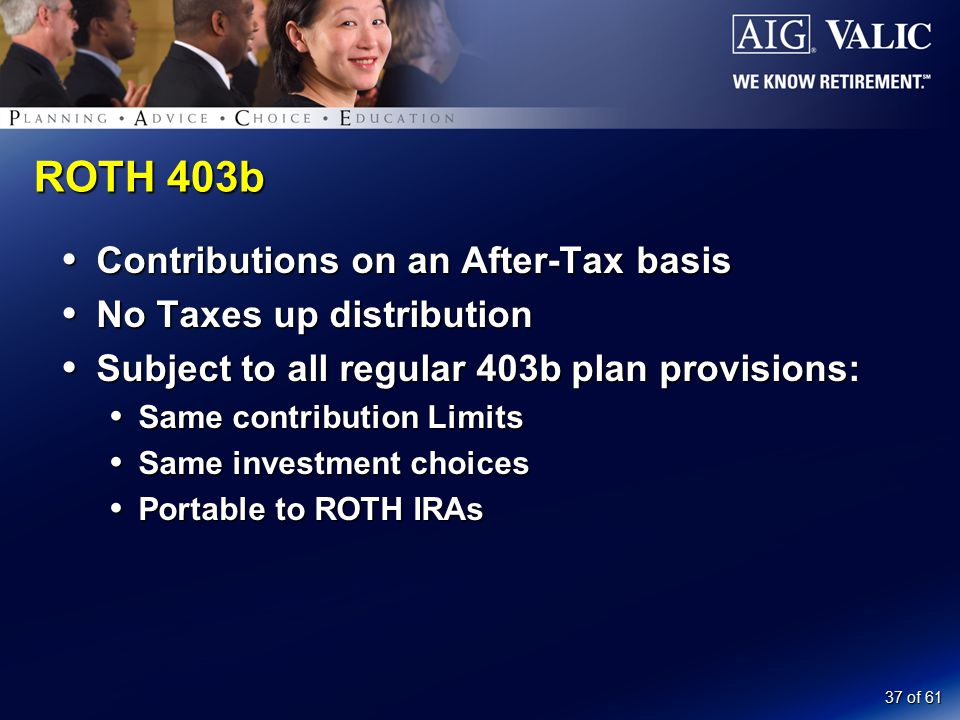 37 of 61 ROTH 403b  Contributions on an After-Tax basis  No Taxes up distribution  Subject to all regular 403b plan provisions:  Same contribution Limits  Same investment choices  Portable to ROTH IRAs