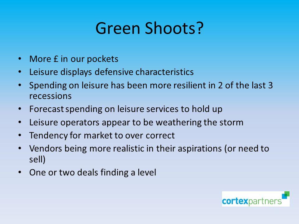 Green Shoots.